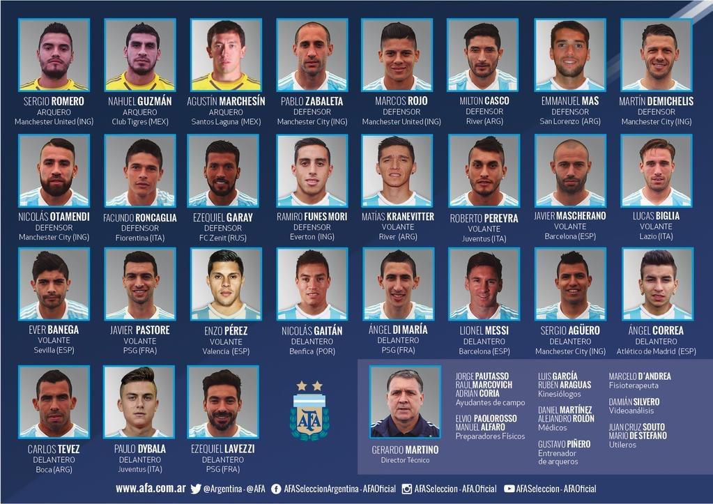 CAMINO A RUSIA. El recambio generacional ya comenzó. La lista incluye, además del debut de Dybala, a Marchesin, Mas, Funes Mori, Kranevitter y Correa. Argentina debuta ante Ecuador en el Monumental el 8 de octubre a las 21.